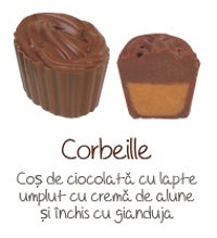 Corbeille 2